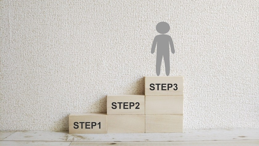 step1、2、3